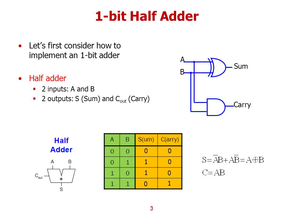1-bit Half Adder Let's first consider how to implement an 1-bit adder