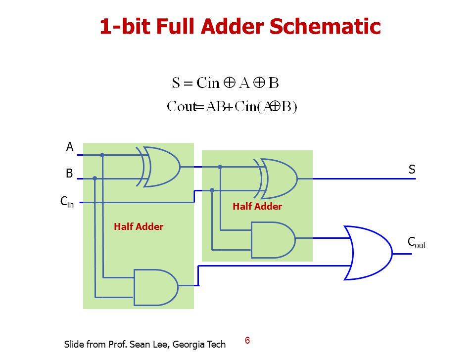 1-bit Full Adder Schematic
