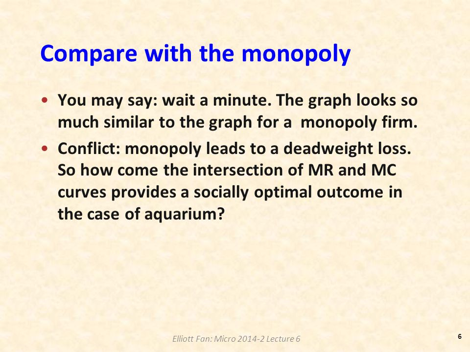 Compare with the monopoly
