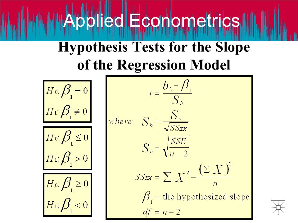 Hypothesis Tests for the Slope of the Regression Model