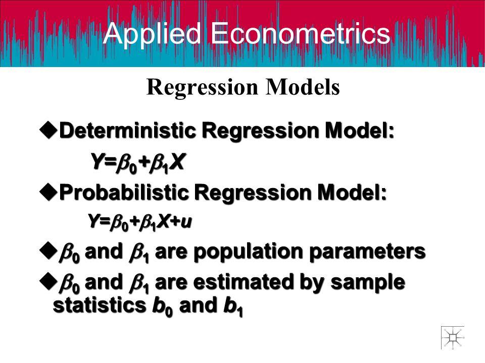 Regression Models Deterministic Regression Model: Y=0+1X
