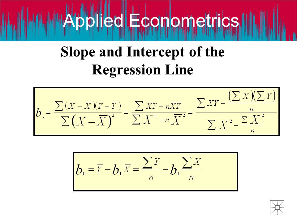 Slope and Intercept of the Regression Line