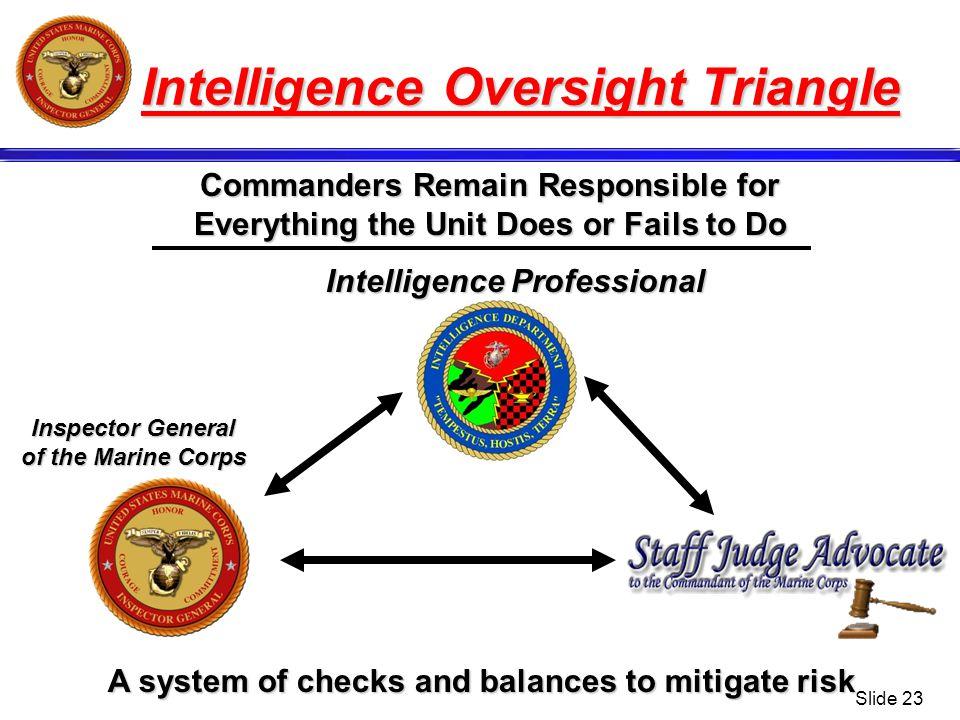 Intelligence Oversight Triangle