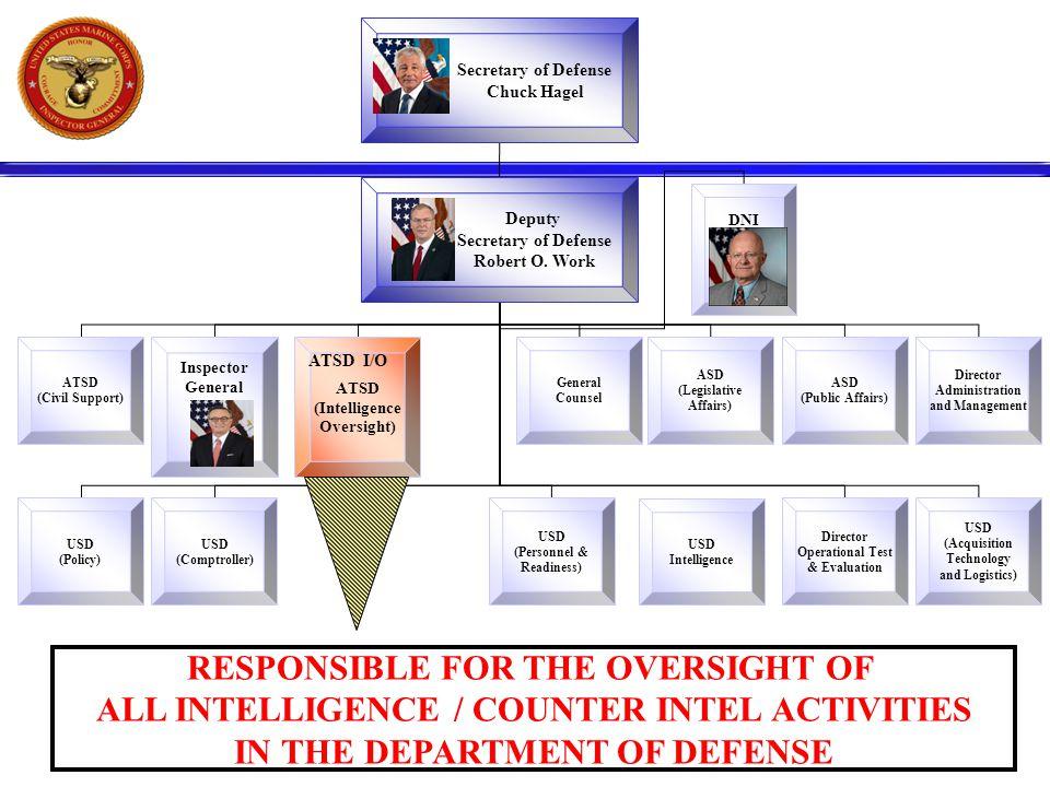 Secretary of Defense Chuck Hagel Secretary of Defense Robert O. Work