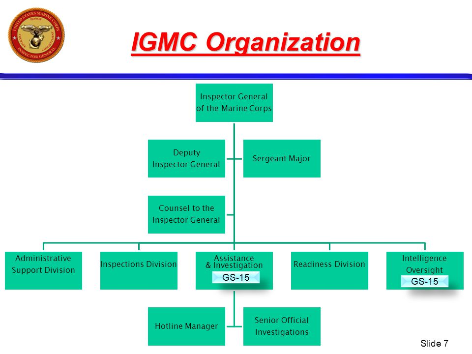 IGMC Organization Inspector General of the Marine Corps Administrative