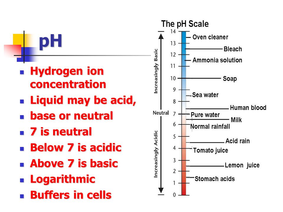 pH Hydrogen ion concentration Liquid may be acid, base or neutral