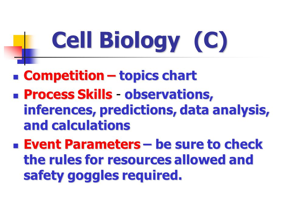 Cell Biology (C) Competition – topics chart