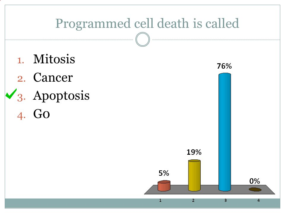 Programmed cell death is called