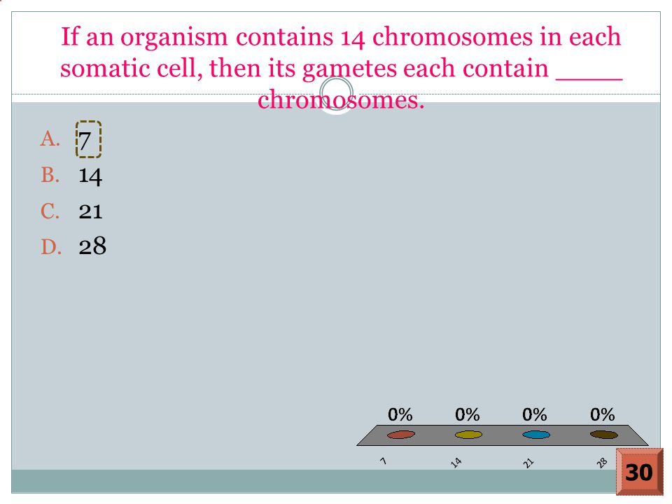 If an organism contains 14 chromosomes in each somatic cell, then its gametes each contain ____ chromosomes.
