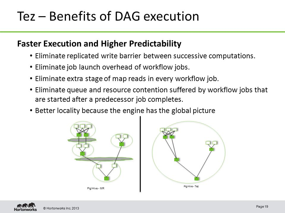 Tez – Benefits of DAG execution