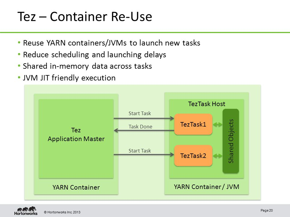 Tez – Container Re-Use Reuse YARN containers/JVMs to launch new tasks