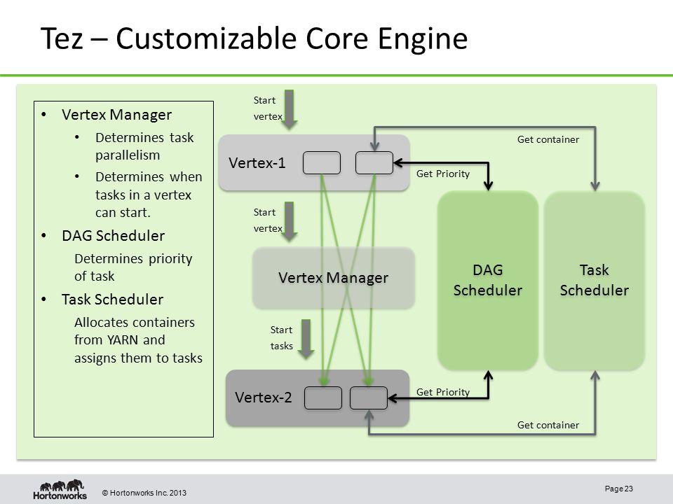 Tez – Customizable Core Engine