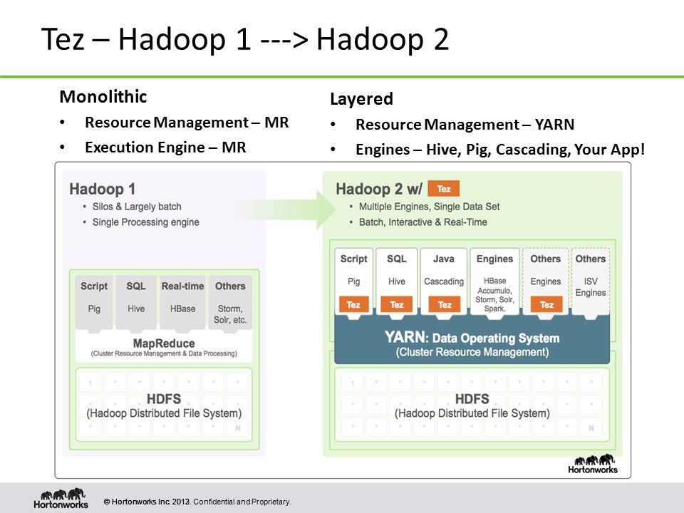 Tez – Hadoop 1 ---> Hadoop 2
