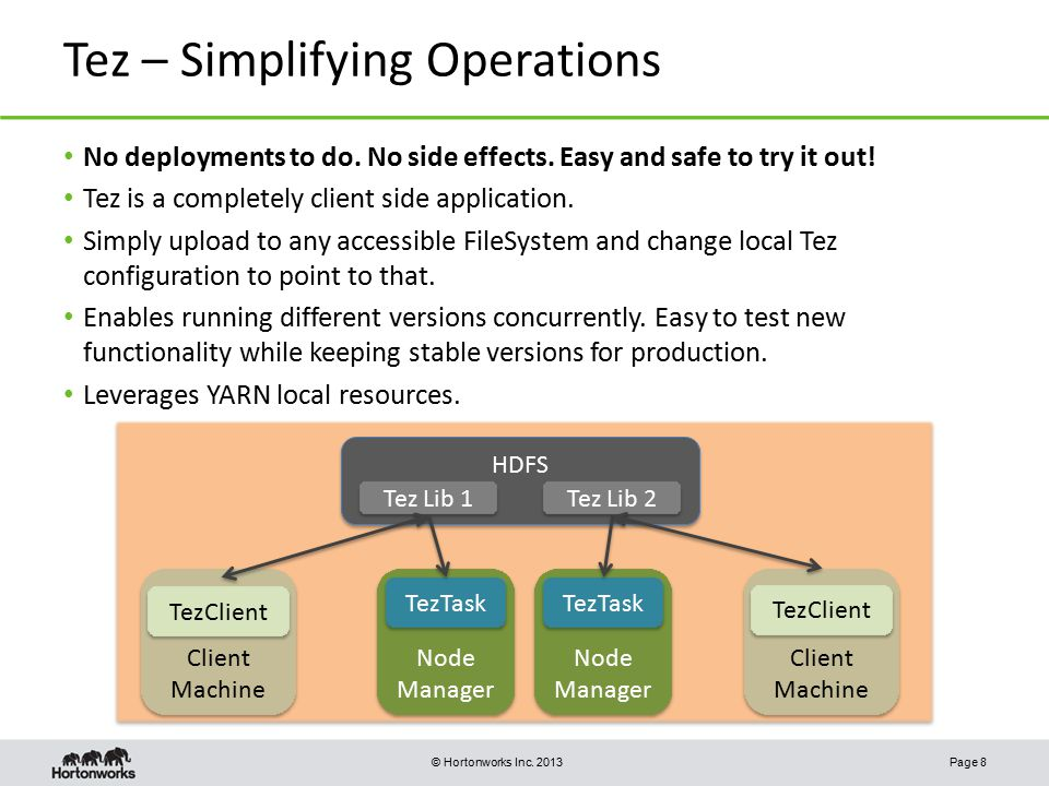 Tez – Simplifying Operations