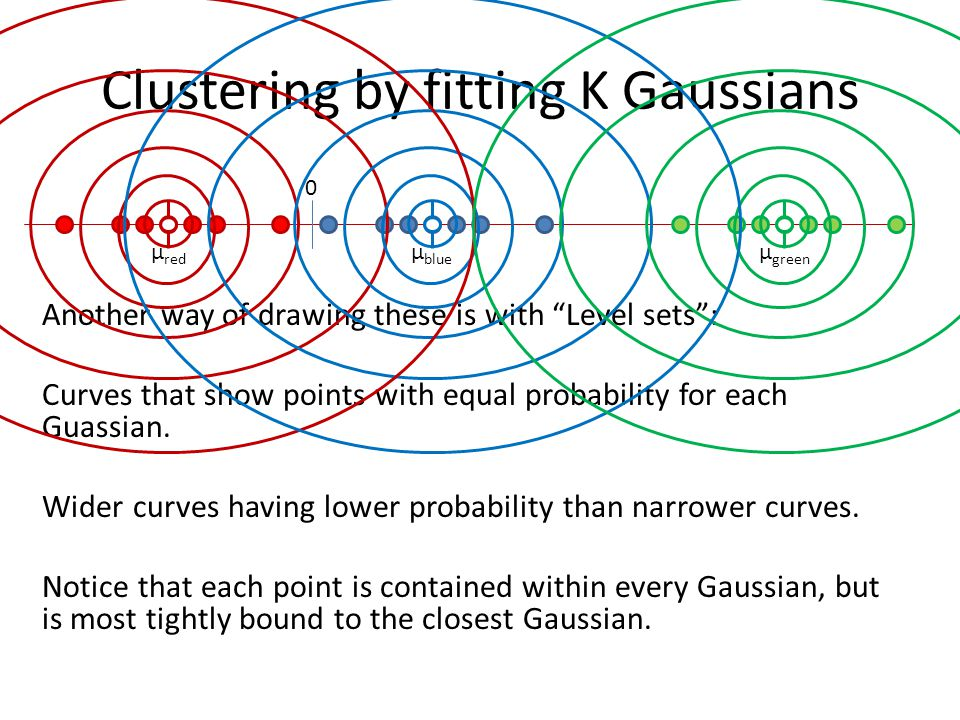 Clustering by fitting K Gaussians