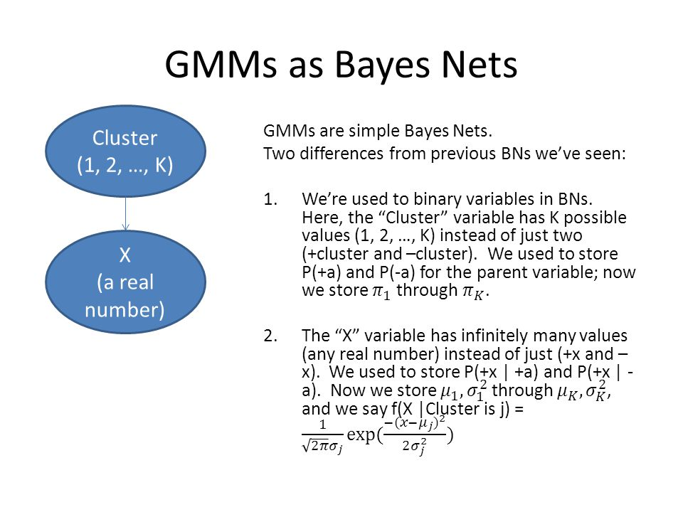 GMMs as Bayes Nets Cluster (1, 2, …, K) X (a real number)