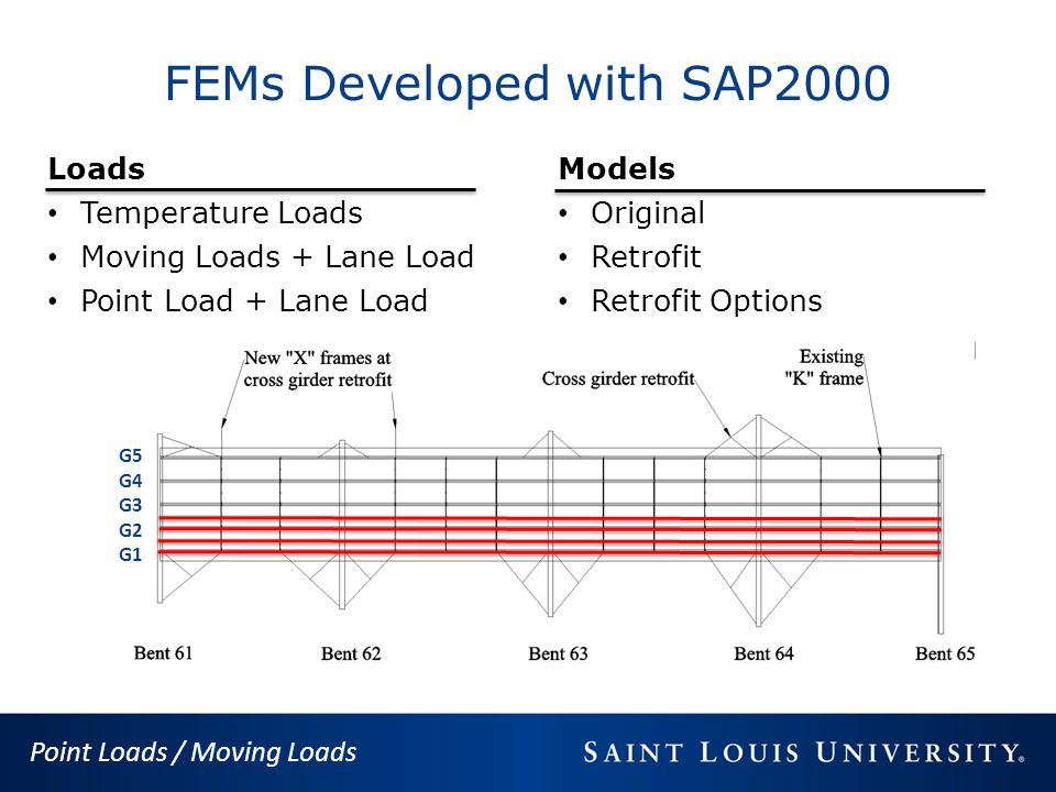 FEMs Developed with SAP2000