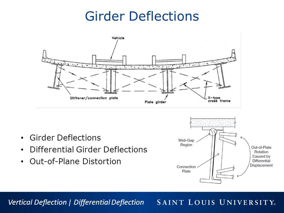 Girder Deflections Girder Deflections Differential Girder Deflections
