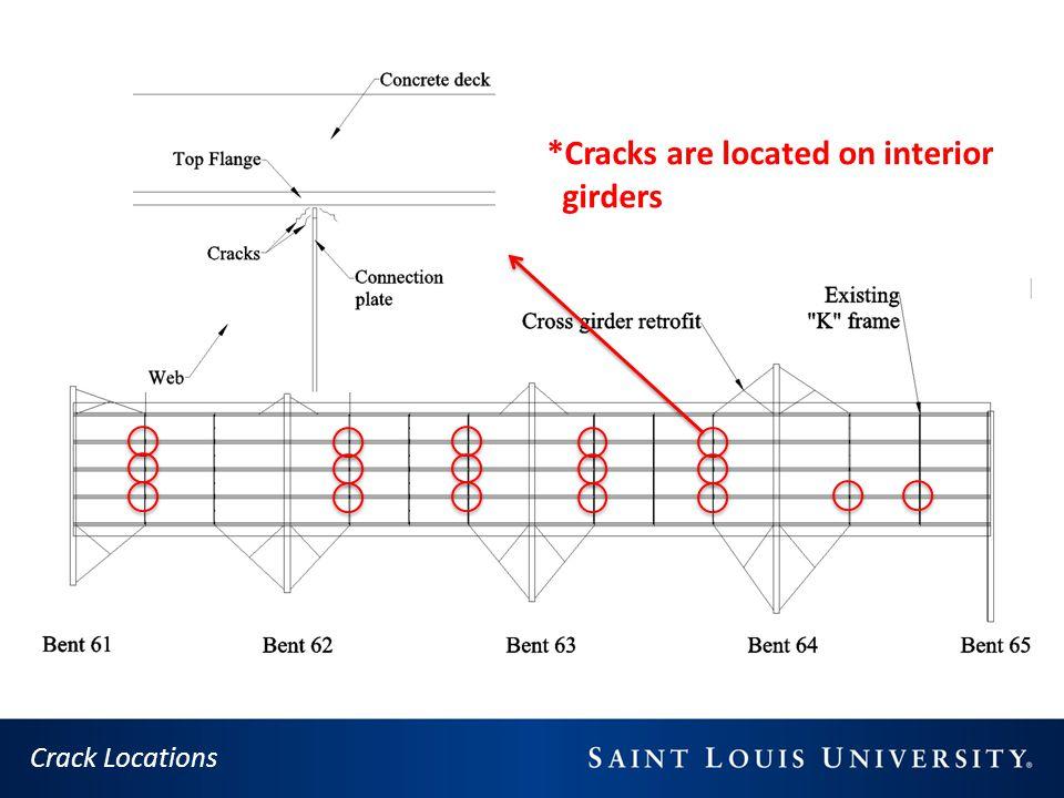 *Cracks are located on interior girders
