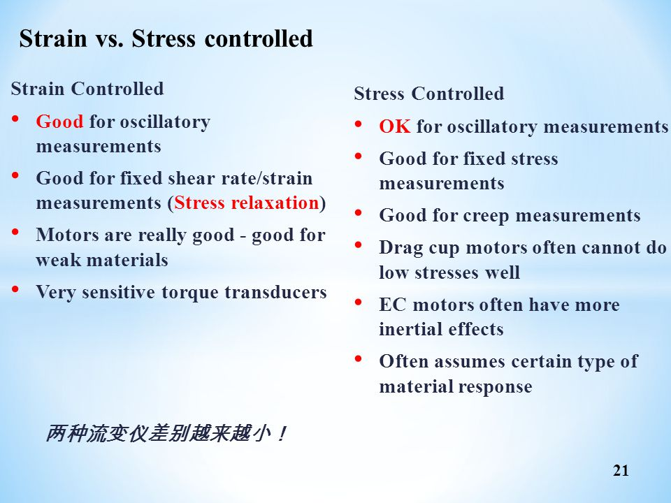 Strain vs. Stress controlled