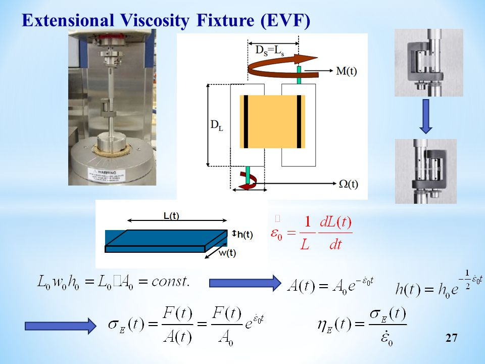 Extensional Viscosity Fixture (EVF)