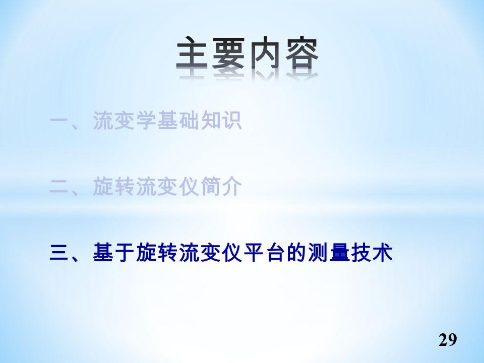 一、流变学基础知识 二、旋转流变仪简介 三、基于旋转流变仪平台的测量技术