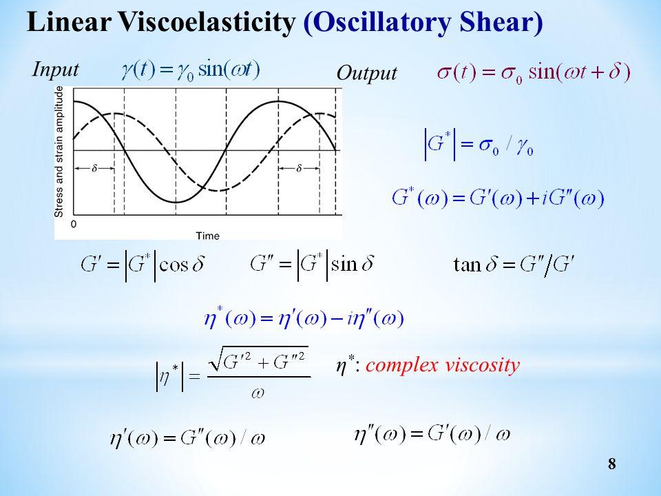 Linear Viscoelasticity (Oscillatory Shear)