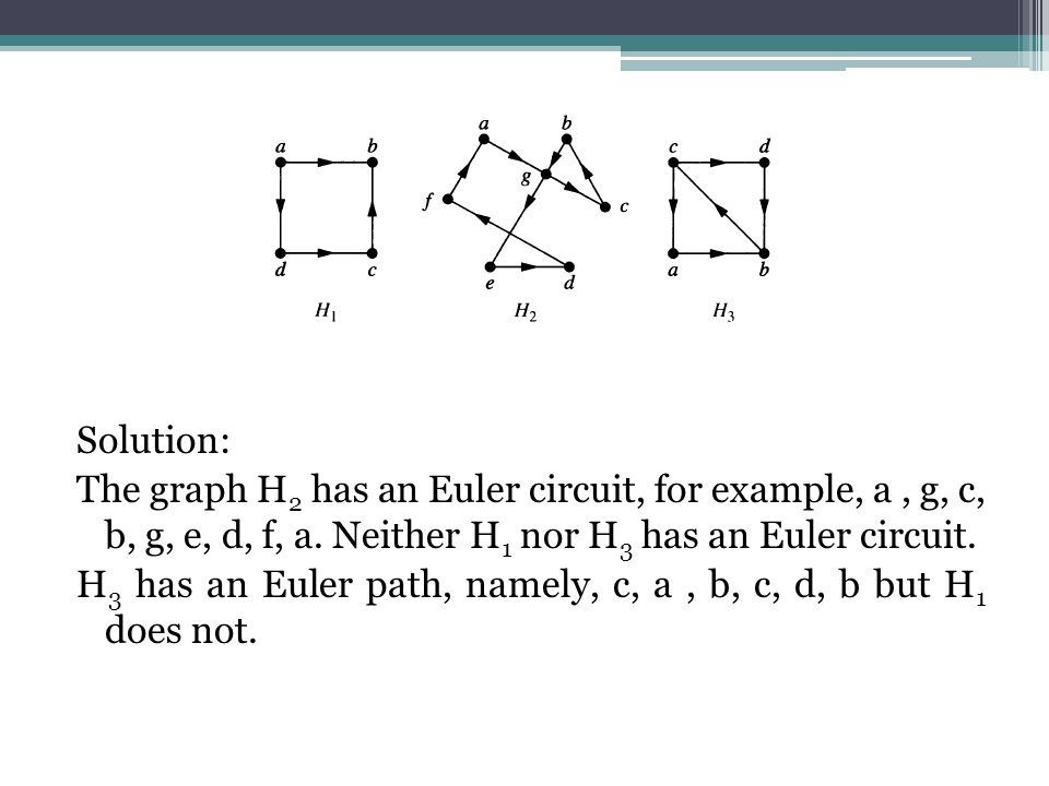 Solution: The graph H2 has an Euler circuit, for example, a , g, c, b, g, e, d, f, a.