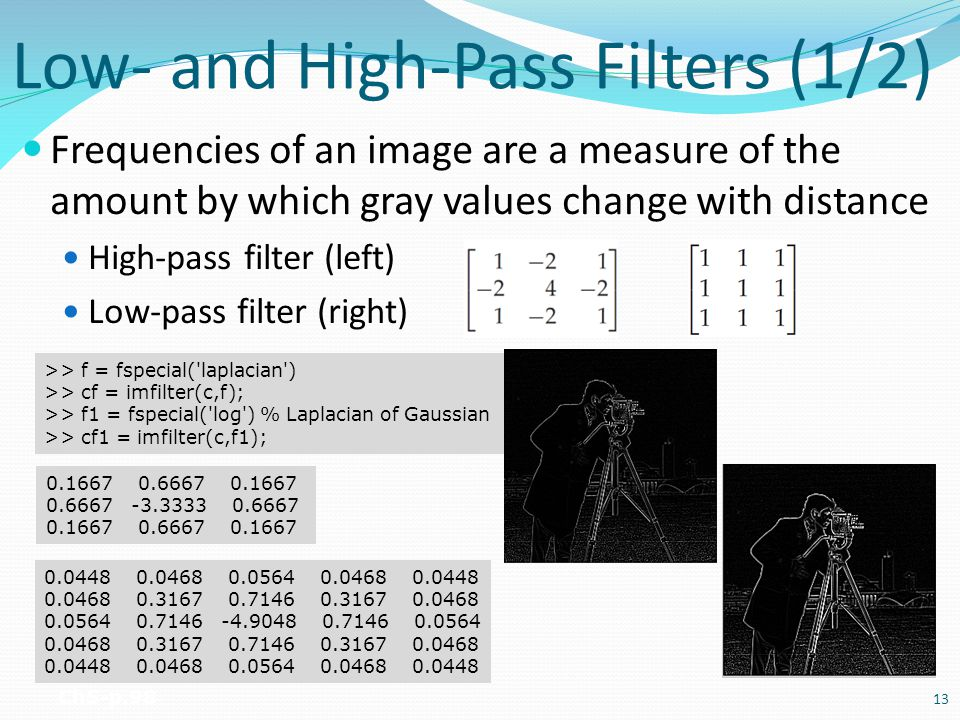 Low- and High-Pass Filters (1/2)