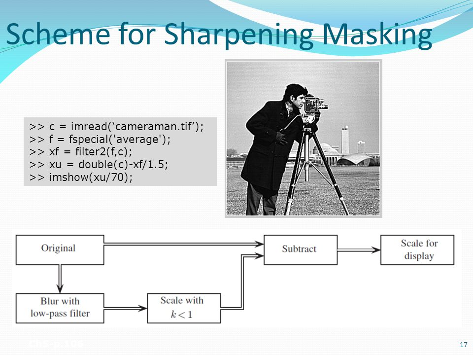 Scheme for Sharpening Masking