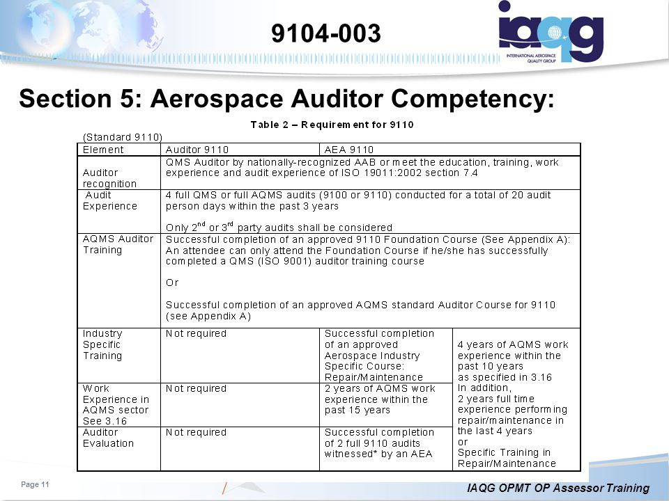 Section 5: Aerospace Auditor Competency:
