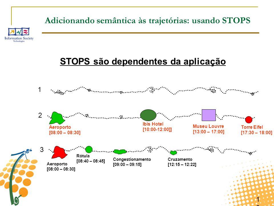Adicionando semântica às trajetórias: usando STOPS