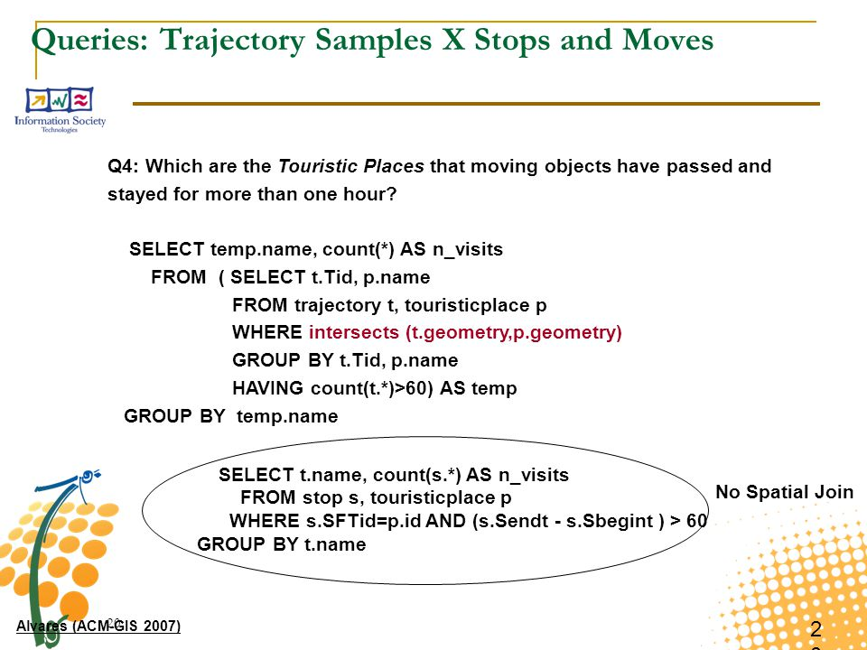 Queries: Trajectory Samples X Stops and Moves