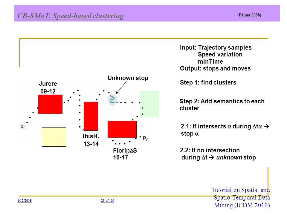 CB-SMoT: Speed-based clustering