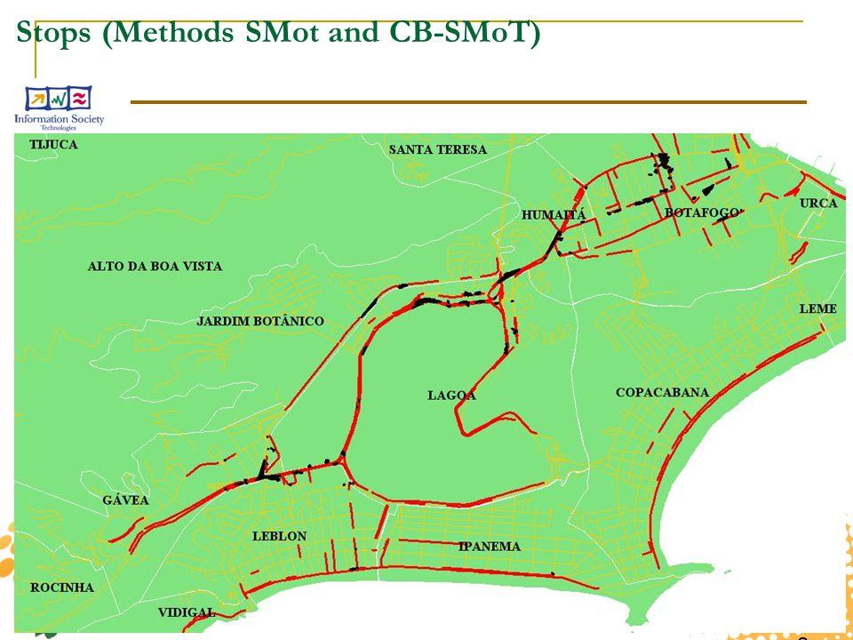 Stops (Methods SMot and CB-SMoT)
