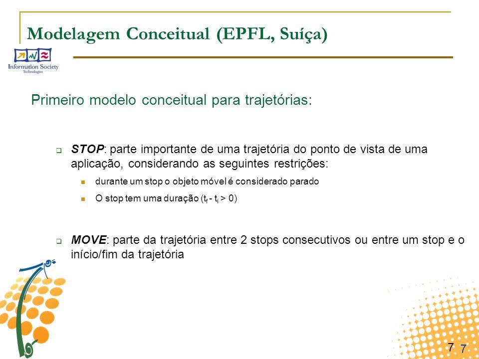 Modelagem Conceitual (EPFL, Suíça)