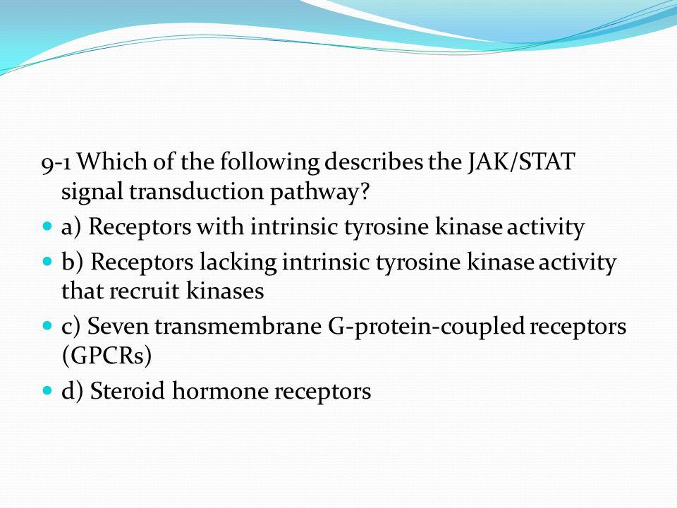a) Receptors with intrinsic tyrosine kinase activity