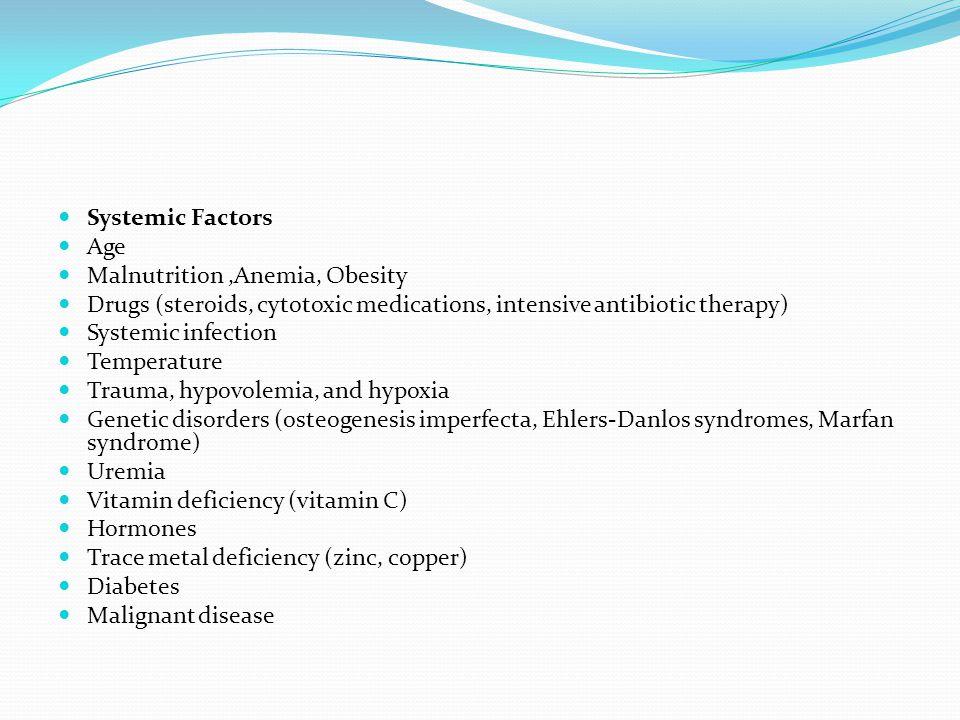 Malnutrition ,Anemia, Obesity
