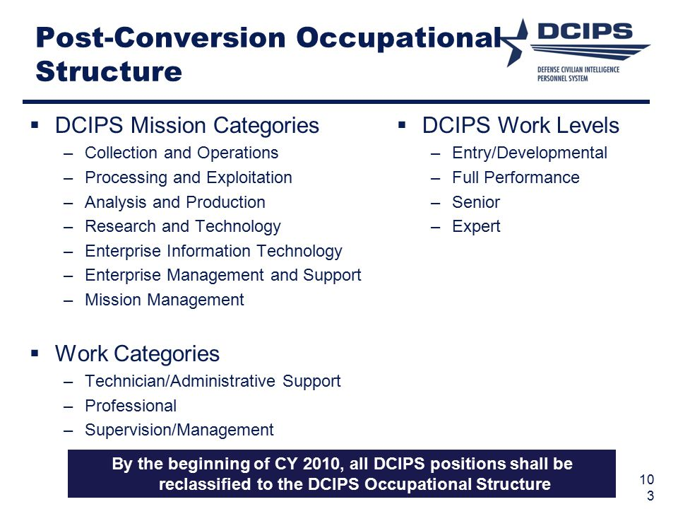 Post-Conversion Occupational Structure