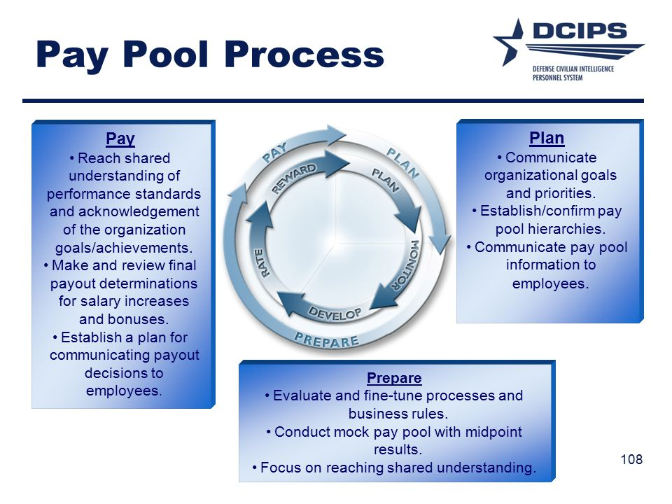 Pay Pool Process Plan Pay