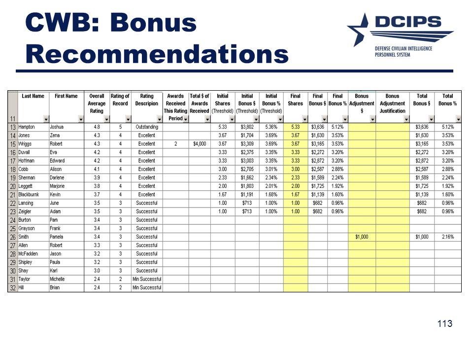CWB: Bonus Recommendations