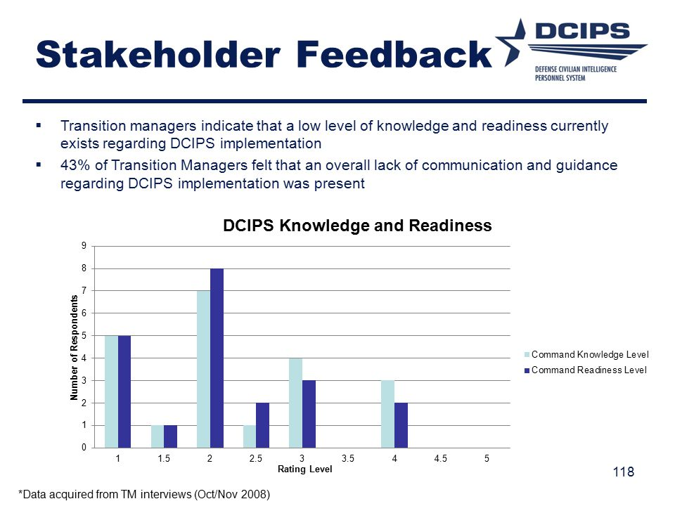 Stakeholder Feedback Transition managers indicate that a low level of knowledge and readiness currently exists regarding DCIPS implementation.