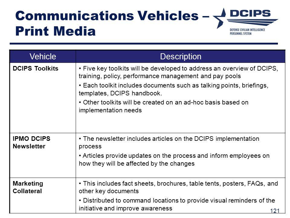 Communications Vehicles – Print Media