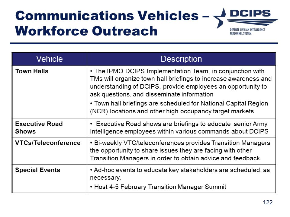 Communications Vehicles – Workforce Outreach