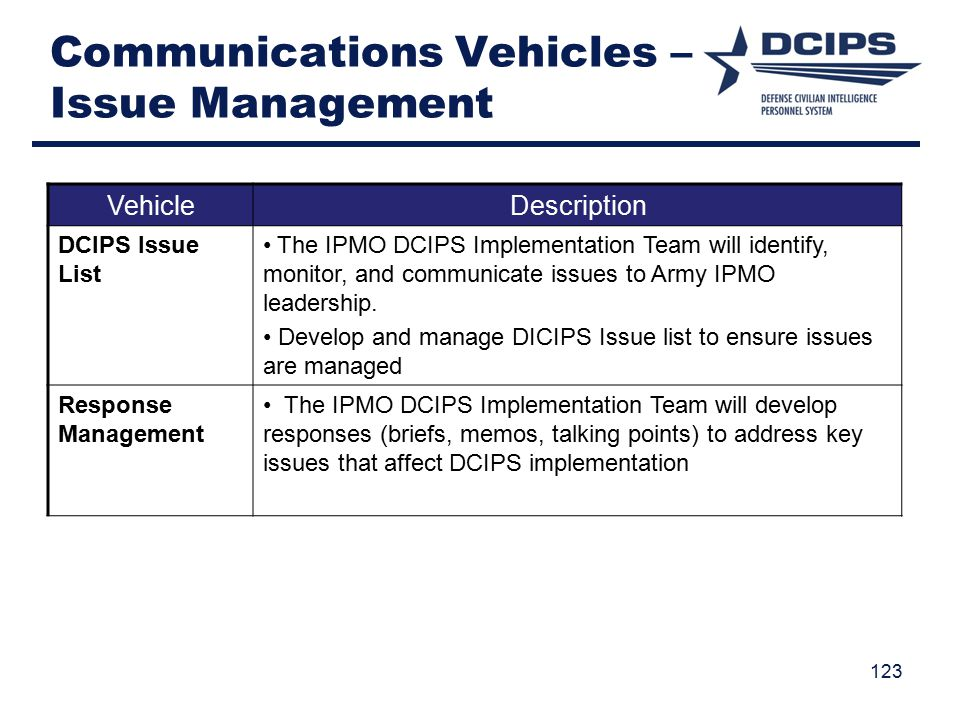 Communications Vehicles – Issue Management