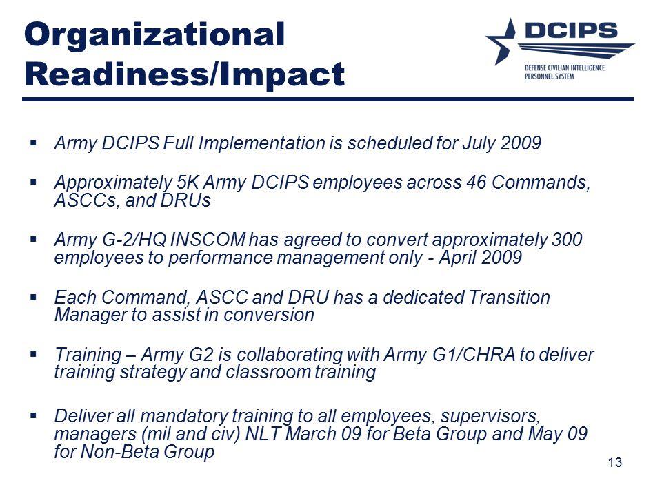 Organizational Readiness/Impact