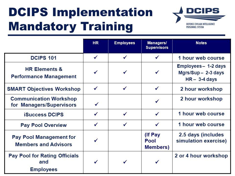 DCIPS Implementation Mandatory Training