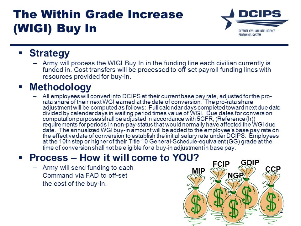 The Within Grade Increase (WIGI) Buy In