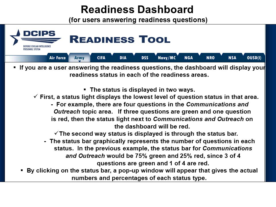 Readiness Dashboard (for users answering readiness questions)