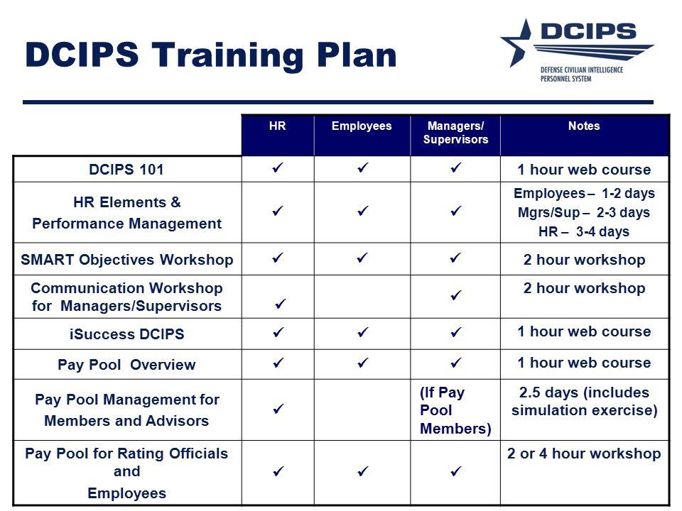 DCIPS Training Plan DCIPS 101  1 hour web course HR Elements &